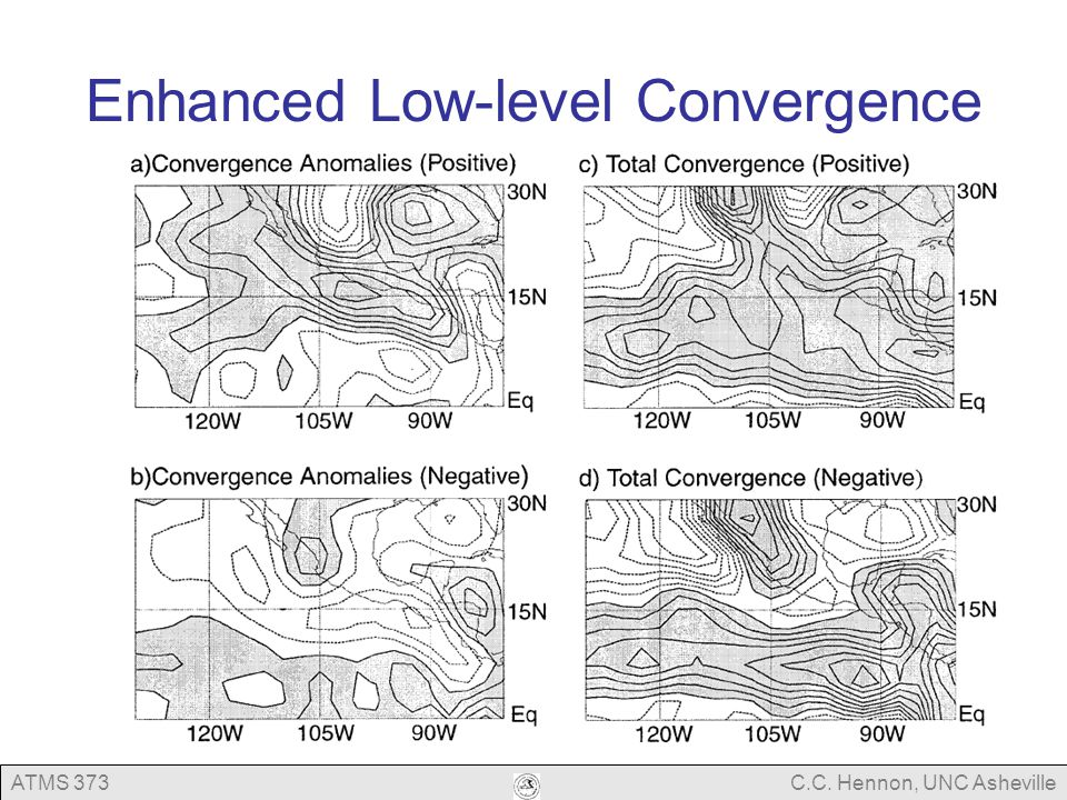 ATMS 373C.C. Hennon, UNC Asheville Enhanced Low-level Convergence