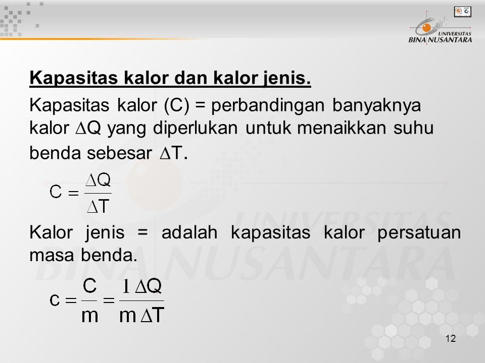 12 Kapasitas kalor dan kalor jenis. Kapasitas kalor (C) = perbandingan banyaknya kalor  Q yang diperlukan untuk menaikkan suhu benda sebesar  T. Kal
