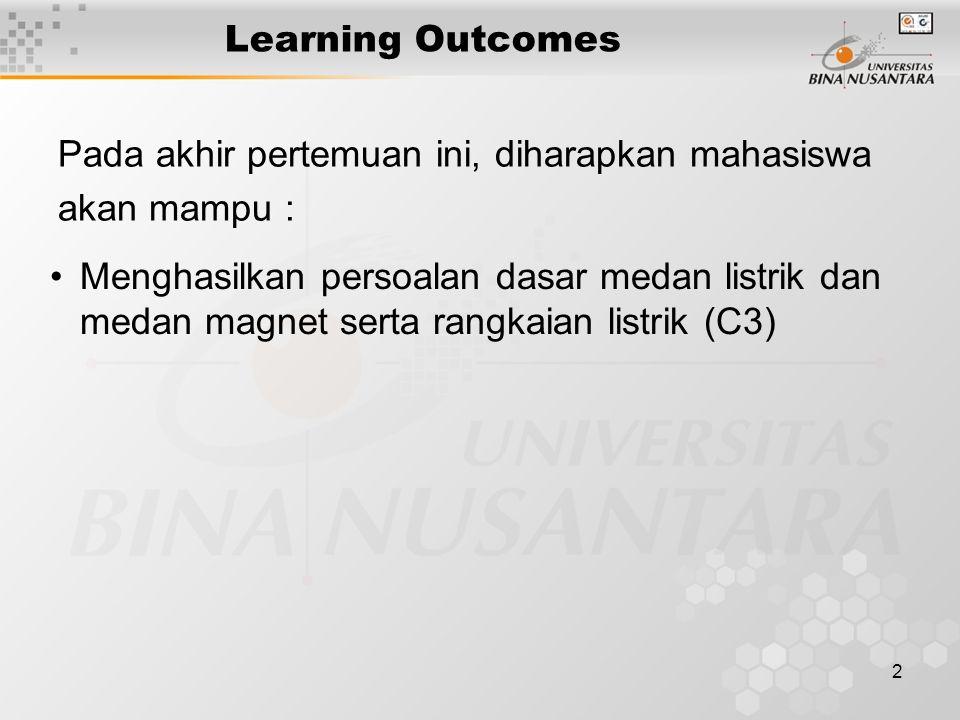 2 Learning Outcomes Pada akhir pertemuan ini, diharapkan mahasiswa akan mampu : Menghasilkan persoalan dasar medan listrik dan medan magnet serta rang