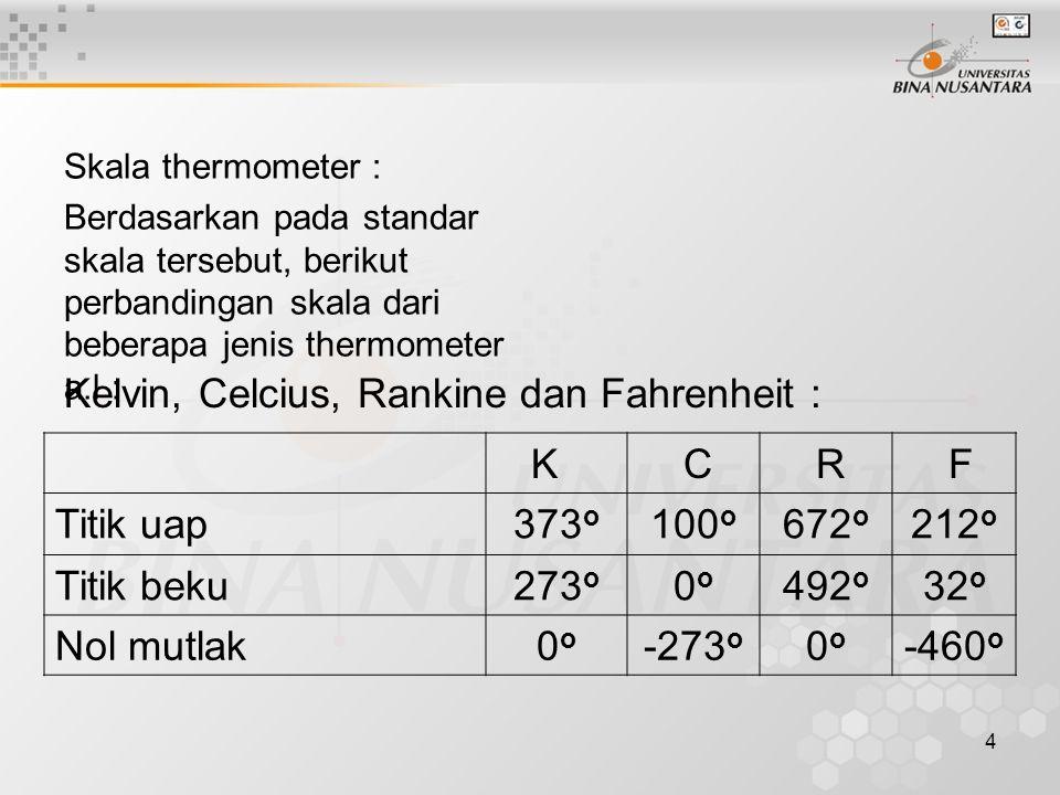 4 Skala thermometer : Berdasarkan pada standar skala tersebut, berikut perbandingan skala dari beberapa jenis thermometer a.l : Kelvin, Celcius, Ranki