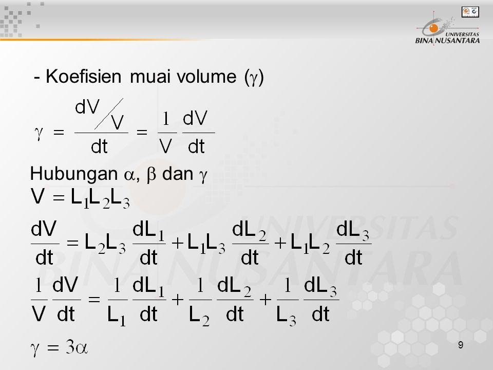 9 - Koefisien muai volume (  ) Hubungan ,  dan 