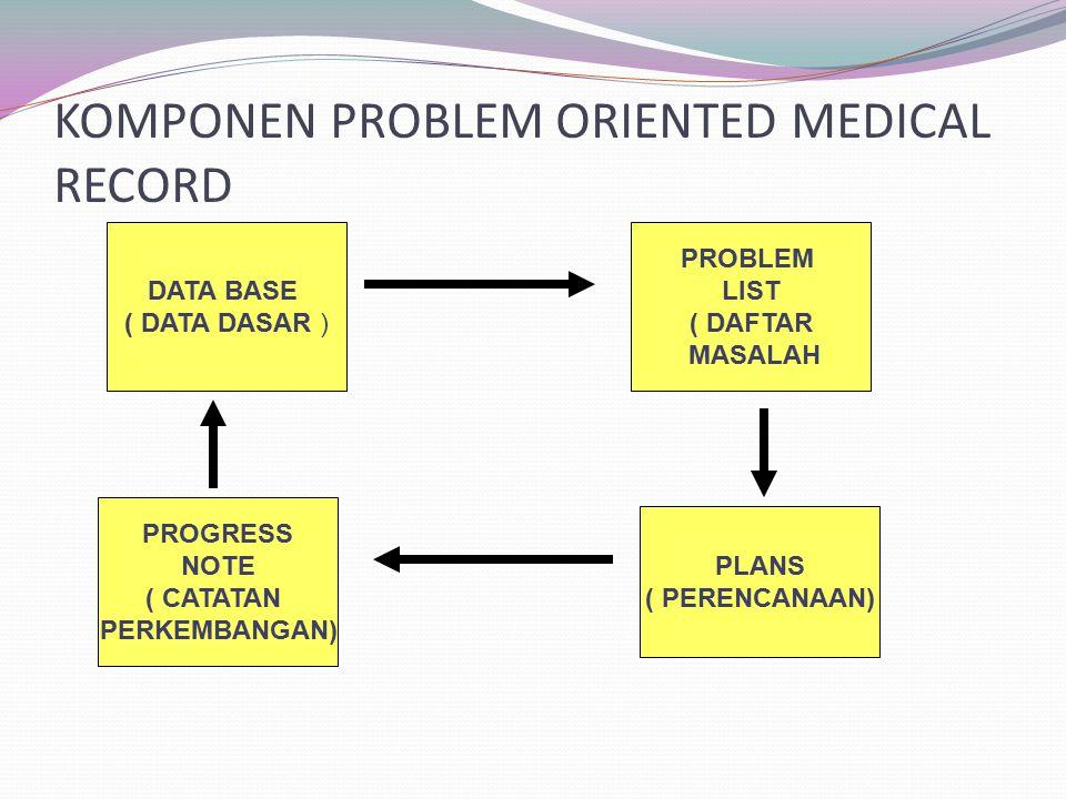 KOMPONEN PROBLEM ORIENTED MEDICAL RECORD DATA BASE ( DATA DASAR ) PROBLEM LIST ( DAFTAR MASALAH PROGRESS NOTE ( CATATAN PERKEMBANGAN) PLANS ( PERENCAN