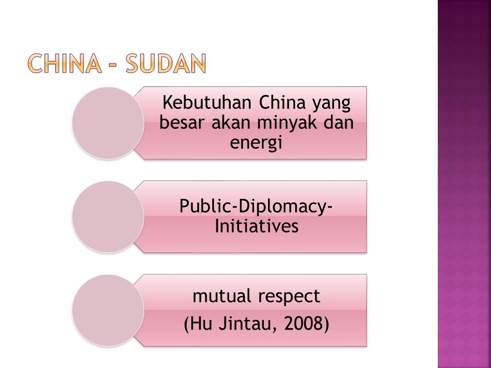 Kebutuhan China yang besar akan minyak dan energi Public-Diplomacy- Initiatives mutual respect (Hu Jintau, 2008)