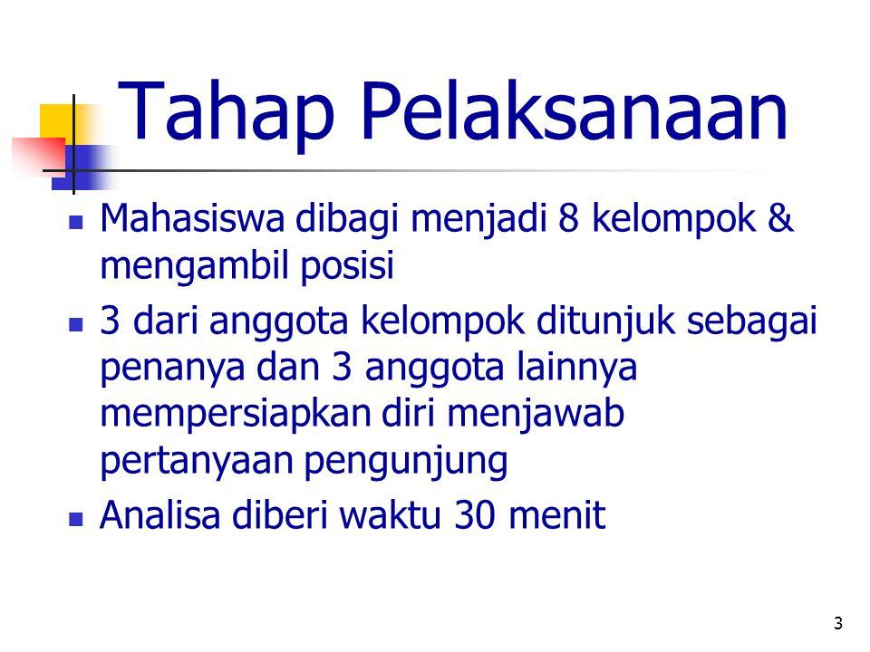 3 Tahap Pelaksanaan Mahasiswa dibagi menjadi 8 kelompok & mengambil posisi 3 dari anggota kelompok ditunjuk sebagai penanya dan 3 anggota lainnya mempersiapkan diri menjawab pertanyaan pengunjung Analisa diberi waktu 30 menit