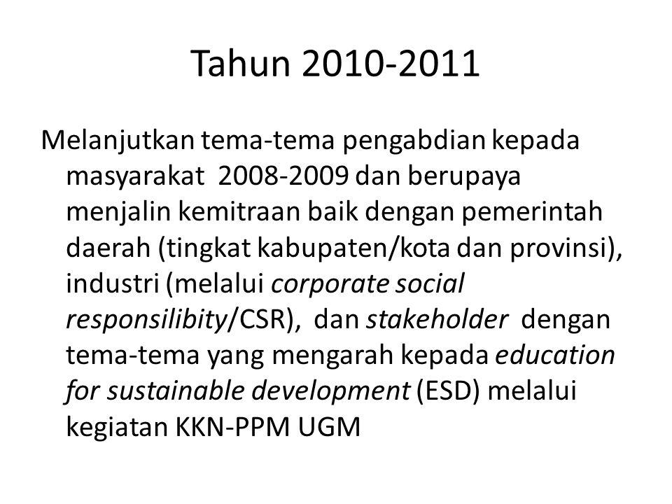 Tahun 2010-2011 Melanjutkan tema-tema pengabdian kepada masyarakat 2008-2009 dan berupaya menjalin kemitraan baik dengan pemerintah daerah (tingkat ka