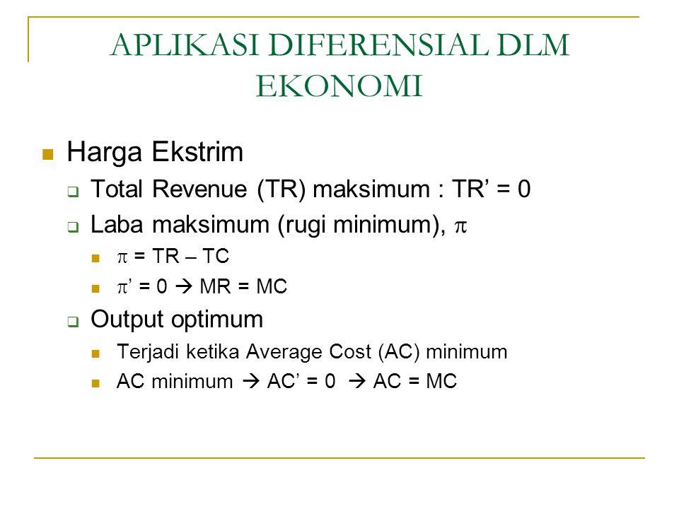 APLIKASI DIFERENSIAL DLM EKONOMI Harga Ekstrim  Total Revenue (TR) maksimum : TR' = 0  Laba maksimum (rugi minimum),   = TR – TC  ' = 0  MR = MC  Output optimum Terjadi ketika Average Cost (AC) minimum AC minimum  AC' = 0  AC = MC