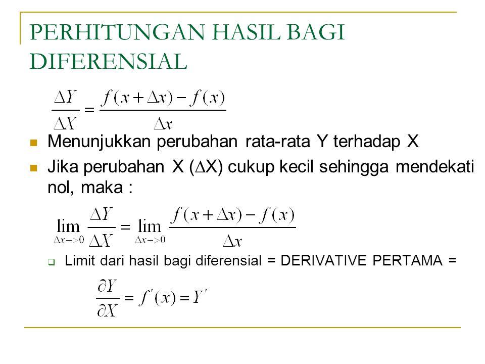 PERHITUNGAN HASIL BAGI DIFERENSIAL Menunjukkan perubahan rata-rata Y terhadap X Jika perubahan X (  X) cukup kecil sehingga mendekati nol, maka :  Limit dari hasil bagi diferensial = DERIVATIVE PERTAMA =