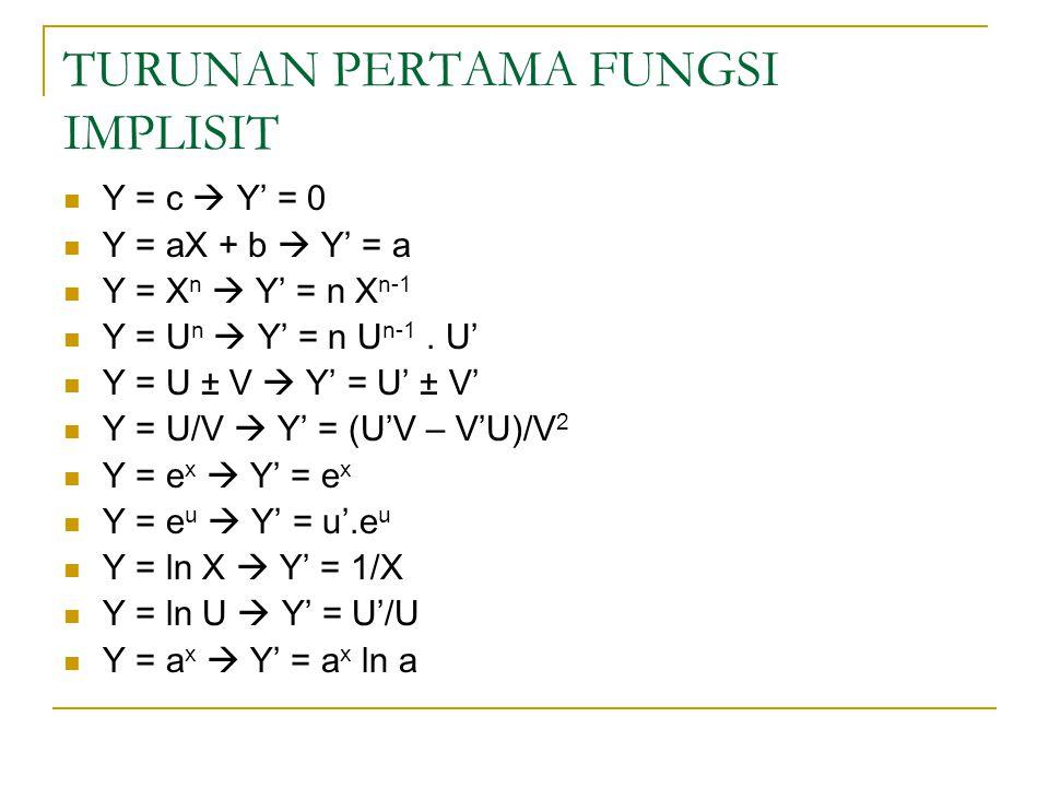 TURUNAN PERTAMA FUNGSI IMPLISIT Y = c  Y' = 0 Y = aX + b  Y' = a Y = X n  Y' = n X n-1 Y = U n  Y' = n U n-1.
