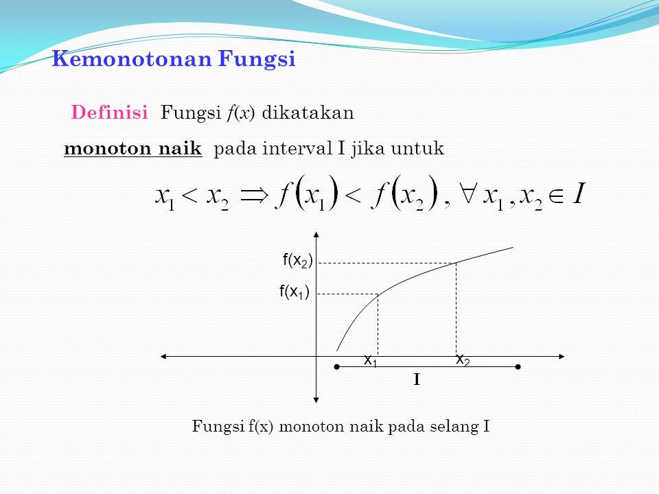 Kemonotonan Fungsi Definisi Fungsi f ( x ) dikatakan monoton naik pada interval I jika untuk Fungsi f(x) monoton naik pada selang I x1x1 f(x 1 ) x2x2