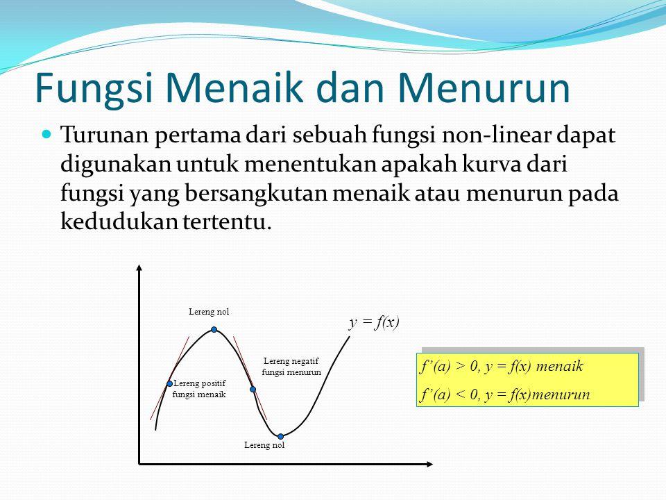 Fungsi Menaik dan Menurun Turunan pertama dari sebuah fungsi non-linear dapat digunakan untuk menentukan apakah kurva dari fungsi yang bersangkutan me