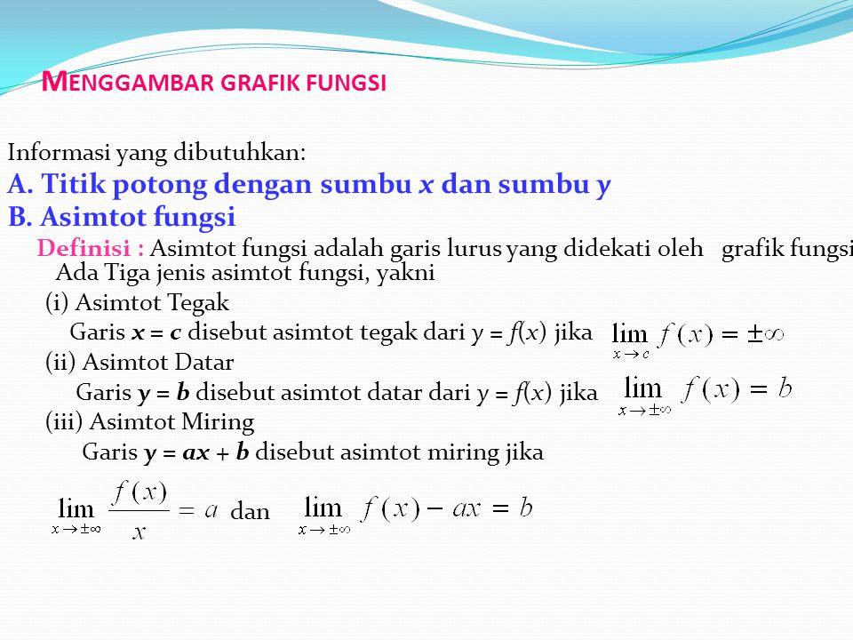 Informasi yang dibutuhkan: A. Titik potong dengan sumbu x dan sumbu y B. Asimtot fungsi Definisi : Asimtot fungsi adalah garis lurus yang didekati ole
