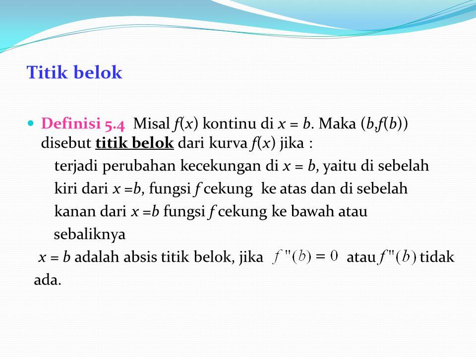 Titik belok Definisi 5.4 Misal f(x) kontinu di x = b. Maka (b,f(b)) disebut titik belok dari kurva f(x) jika : terjadi perubahan kecekungan di x = b,