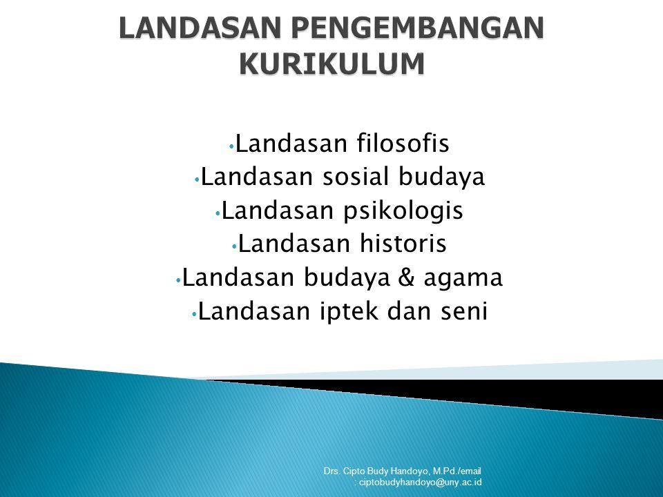 Landasan filosofis Landasan sosial budaya Landasan psikologis Landasan historis Landasan budaya & agama Landasan iptek dan seni Drs.