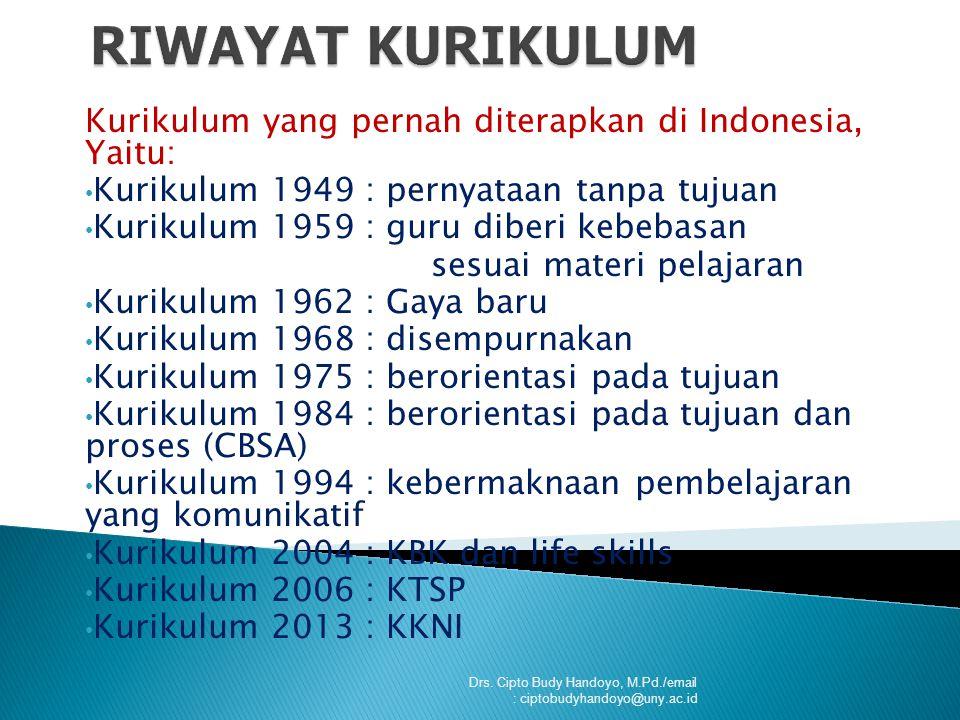 Kurikulum yang pernah diterapkan di Indonesia, Yaitu: Kurikulum 1949 : pernyataan tanpa tujuan Kurikulum 1959 : guru diberi kebebasan sesuai materi pelajaran Kurikulum 1962 : Gaya baru Kurikulum 1968 : disempurnakan Kurikulum 1975 : berorientasi pada tujuan Kurikulum 1984 : berorientasi pada tujuan dan proses (CBSA) Kurikulum 1994 : kebermaknaan pembelajaran yang komunikatif Kurikulum 2004 : KBK dan life skills Kurikulum 2006 : KTSP Kurikulum 2013 : KKNI Drs.