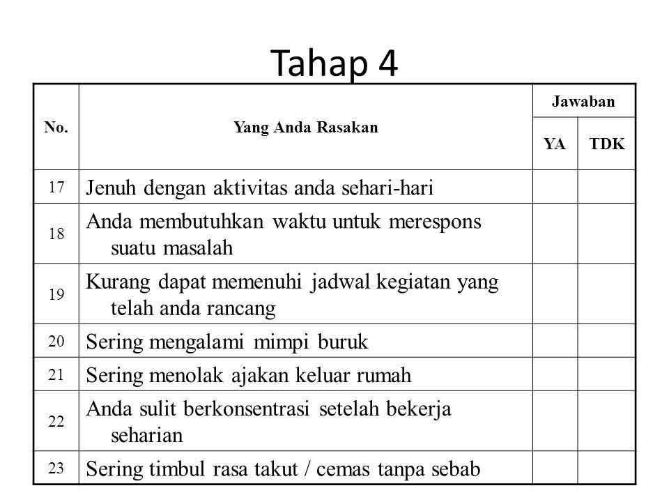 Tahap 4 No.Yang Anda Rasakan Jawaban YATDK 17 Jenuh dengan aktivitas anda sehari-hari 18 Anda membutuhkan waktu untuk merespons suatu masalah 19 Kuran