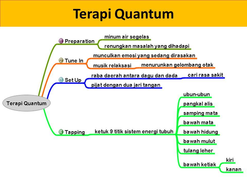 Terapi Quantum