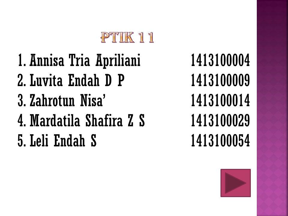 1. Annisa Tria Apriliani1413100004 2. Luvita Endah D P1413100009 3.
