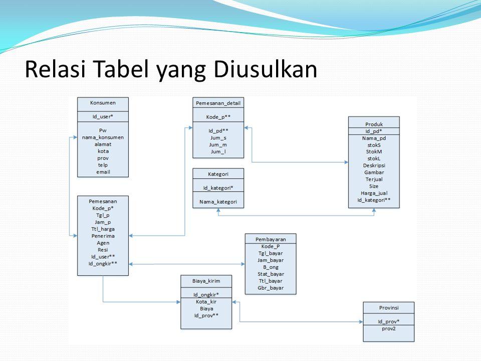 Relasi Tabel yang Diusulkan