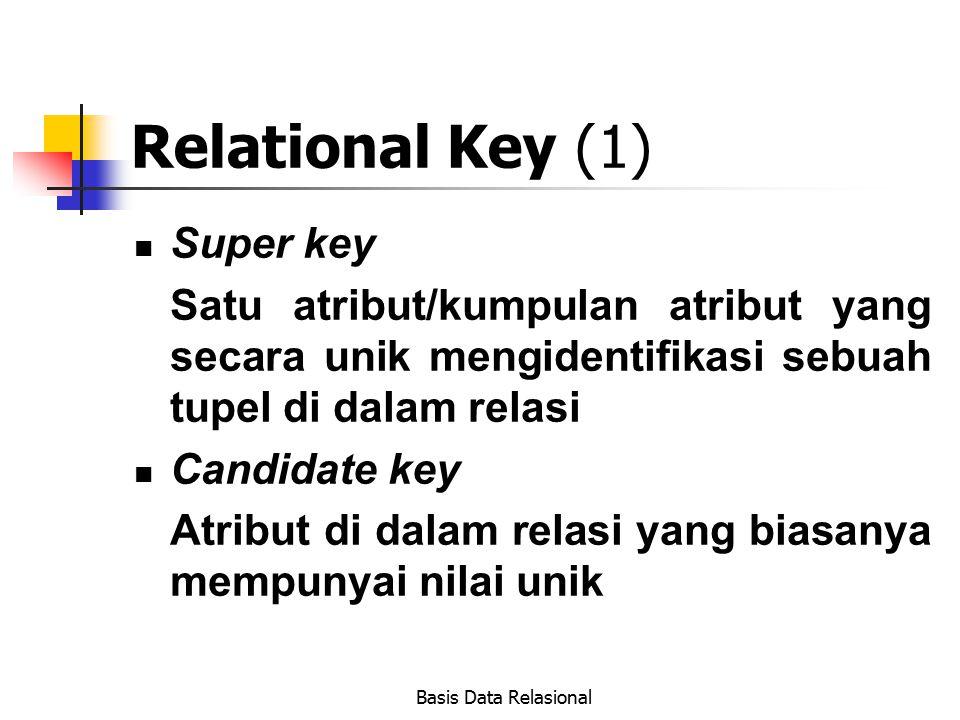 Basis Data Relasional Relational Key (1) Super key Satu atribut/kumpulan atribut yang secara unik mengidentifikasi sebuah tupel di dalam relasi Candid
