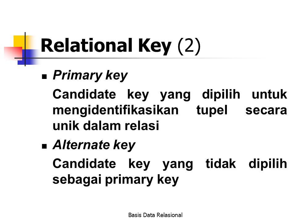 Basis Data Relasional Relational Key (2) Primary key Candidate key yang dipilih untuk mengidentifikasikan tupel secara unik dalam relasi Alternate key