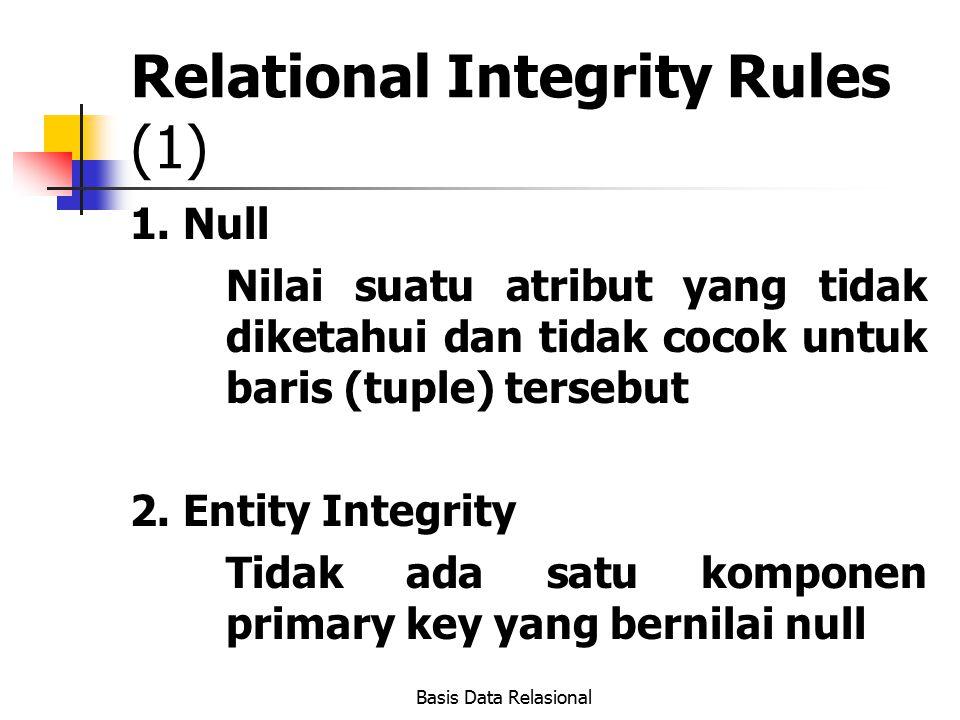 Basis Data Relasional Relational Integrity Rules (1) 1. Null Nilai suatu atribut yang tidak diketahui dan tidak cocok untuk baris (tuple) tersebut 2.