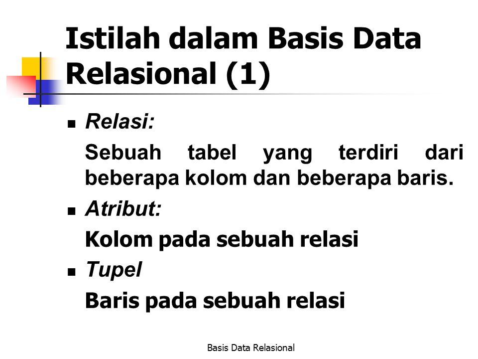 Basis Data Relasional Istilah dalam Basis Data Relasional (1) Relasi: Sebuah tabel yang terdiri dari beberapa kolom dan beberapa baris. Atribut: Kolom