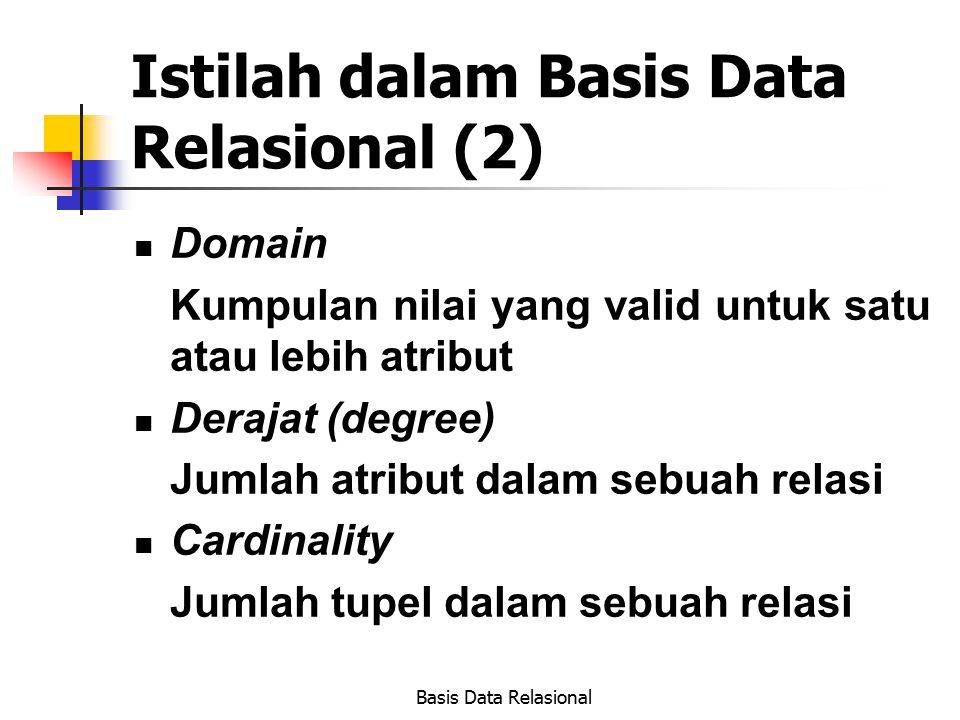 Basis Data Relasional Istilah dalam Basis Data Relasional (2) Domain Kumpulan nilai yang valid untuk satu atau lebih atribut Derajat (degree) Jumlah a