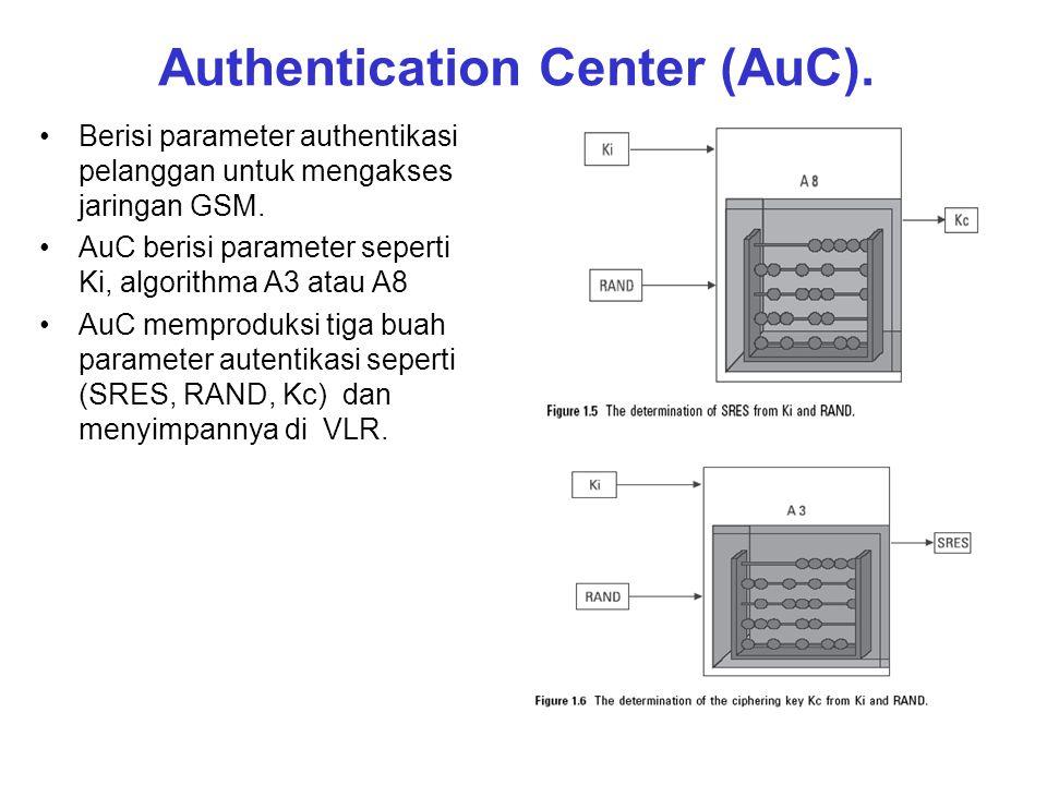 Authentication Center (AuC). Berisi parameter authentikasi pelanggan untuk mengakses jaringan GSM. AuC berisi parameter seperti Ki, algorithma A3 atau
