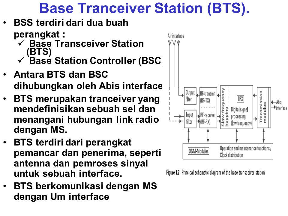 Base Tranceiver Station (BTS). BSS terdiri dari dua buah perangkat : Base Transceiver Station (BTS) Base Station Controller (BSC) Antara BTS dan BSC d