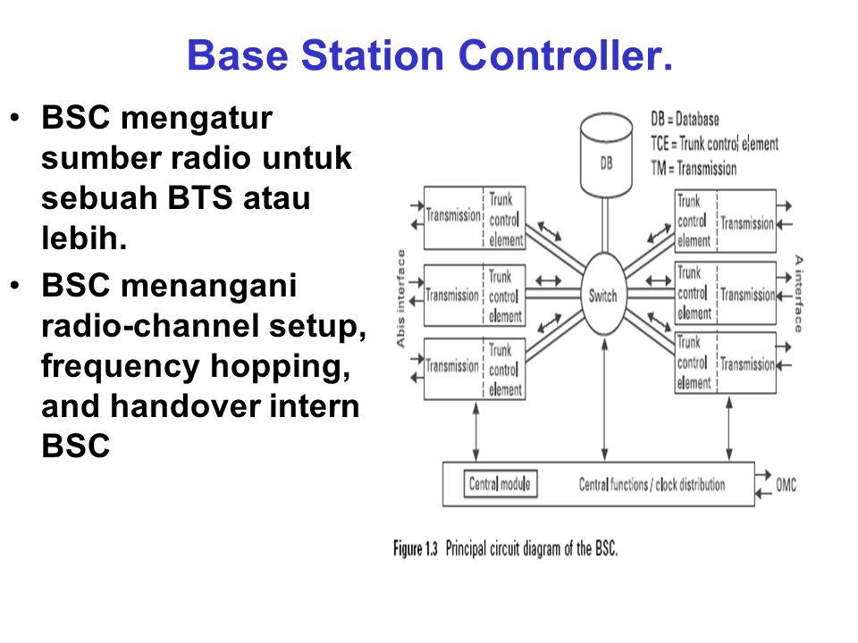 Base Station Controller. BSC mengatur sumber radio untuk sebuah BTS atau lebih. BSC menangani radio-channel setup, frequency hopping, and handover int