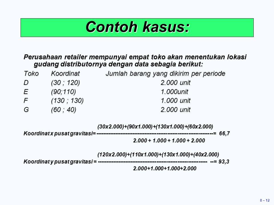 8 – 12 Perusahaan retailer mempunyai empat toko akan menentukan lokasi gudang distributornya dengan data sebagia berikut: TokoKoordinatJumlah barang yang dikirim per periode D(30 ; 120)2.000 unit E(90;110)1.000unit F(130 ; 130)1.000 unit G(60 ; 40)2.000 unit (30x2.000)+(90x1.000)+(130x1.000)+(60x2.000) (30x2.000)+(90x1.000)+(130x1.000)+(60x2.000) Koordinat x pusat gravitasi= -------------------------------------------------------------------= 66,7 2.000 + 1.000 + 1.000 + 2.000 (120x2.000)+(110x1.000)+(130x1.000)+(40x2.000) (120x2.000)+(110x1.000)+(130x1.000)+(40x2.000) Koordinat y pusat gravitasi = --------------------------------------------------------------- --= 93,3 2.000+1.000+1.000+2.000 Contoh kasus: