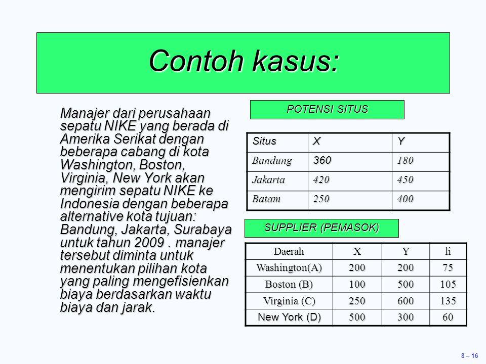 8 – 16 Contoh kasus: Manajer dari perusahaan sepatu NIKE yang berada di Amerika Serikat dengan beberapa cabang di kota Washington, Boston, Virginia, New York akan mengirim sepatu NIKE ke Indonesia dengan beberapa alternative kota tujuan: Bandung, Jakarta, Surabaya untuk tahun 2009.