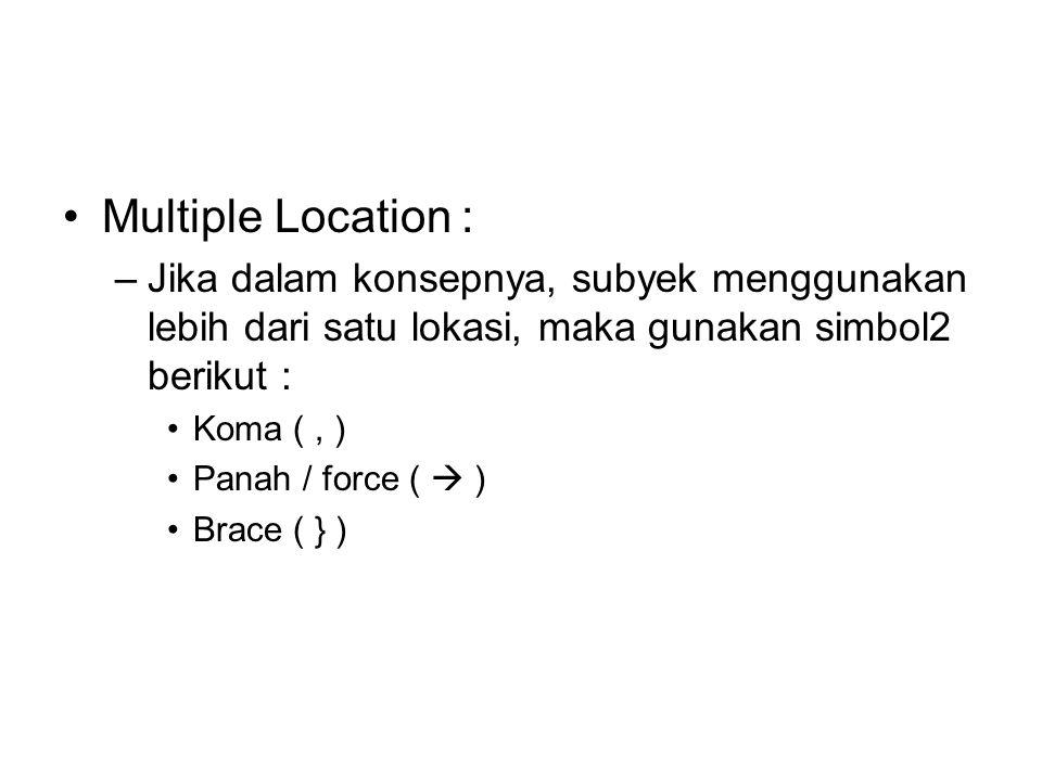 Multiple Location : –Jika dalam konsepnya, subyek menggunakan lebih dari satu lokasi, maka gunakan simbol2 berikut : Koma (, ) Panah / force (  ) Brace ( } )