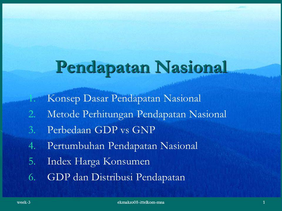 week-3ekmakro08-ittelkom-mna1 Pendapatan Nasional 1. 1.Konsep Dasar Pendapatan Nasional 2. 2.Metode Perhitungan Pendapatan Nasional 3. 3.Perbedaan GDP