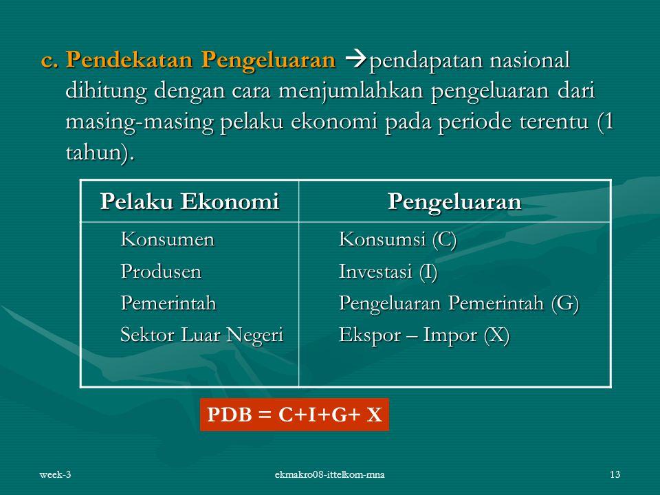 week-3ekmakro08-ittelkom-mna13 c. Pendekatan Pengeluaran  pendapatan nasional dihitung dengan cara menjumlahkan pengeluaran dari masing-masing pelaku