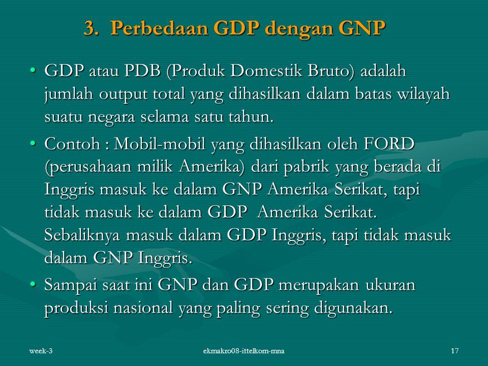 week-3ekmakro08-ittelkom-mna17 GDP atau PDB (Produk Domestik Bruto) adalah jumlah output total yang dihasilkan dalam batas wilayah suatu negara selama