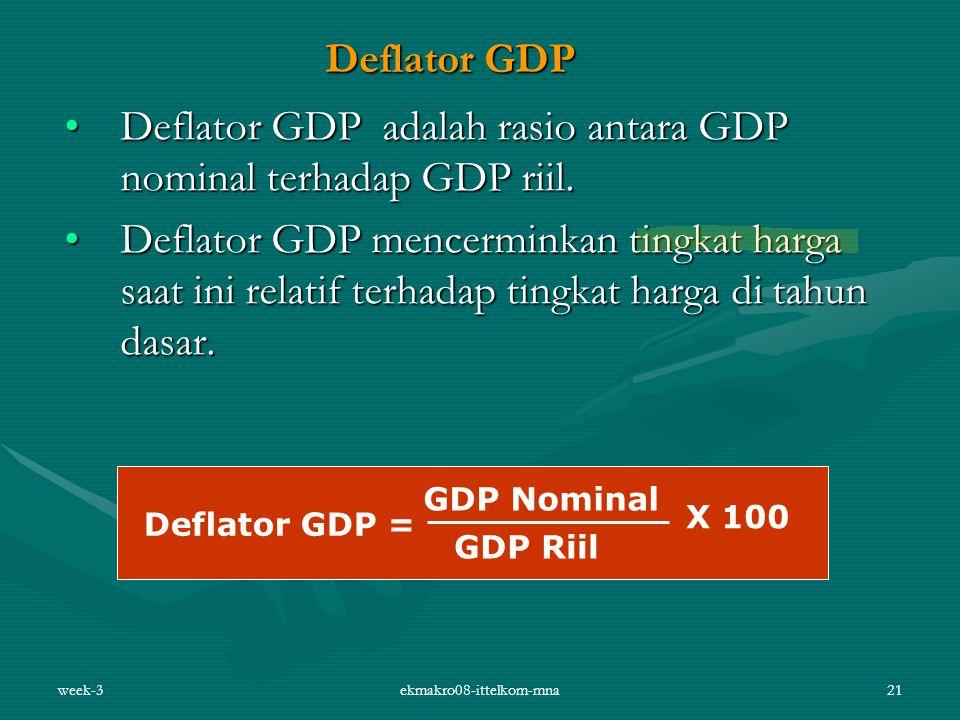 week-3ekmakro08-ittelkom-mna21 Deflator GDP Deflator GDP adalah rasio antara GDP nominal terhadap GDP riil.Deflator GDP adalah rasio antara GDP nomina