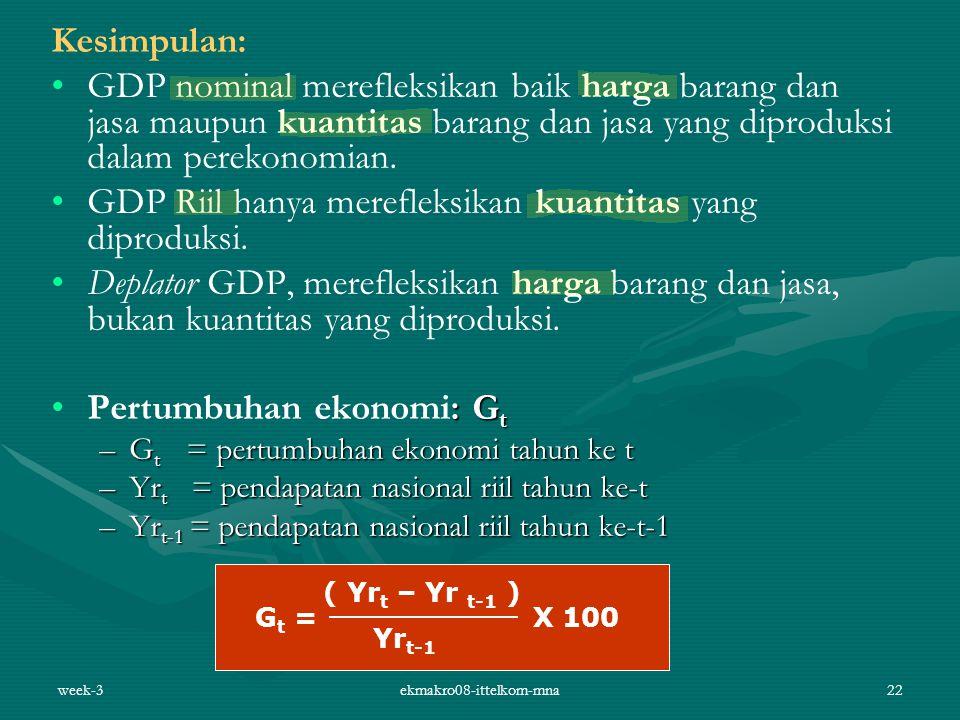 week-3ekmakro08-ittelkom-mna22 Kesimpulan: GDP nominal merefleksikan baik harga barang dan jasa maupun kuantitas barang dan jasa yang diproduksi dalam