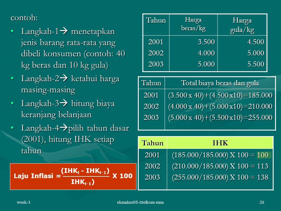 week-3ekmakro08-ittelkom-mna26 contoh: Langkah-1  menetapkan jenis barang rata-rata yang dibeli konsumen (contoh: 40 kg beras dan 10 kg gula)Langkah-