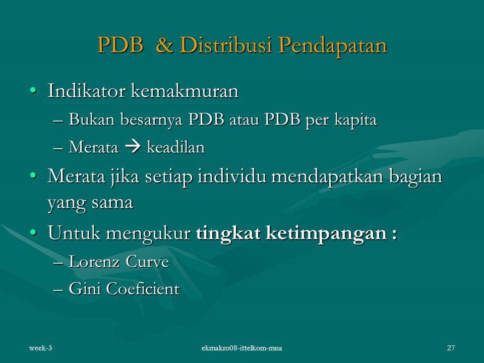 week-3ekmakro08-ittelkom-mna27 PDB & Distribusi Pendapatan Indikator kemakmuranIndikator kemakmuran –Bukan besarnya PDB atau PDB per kapita –Merata 