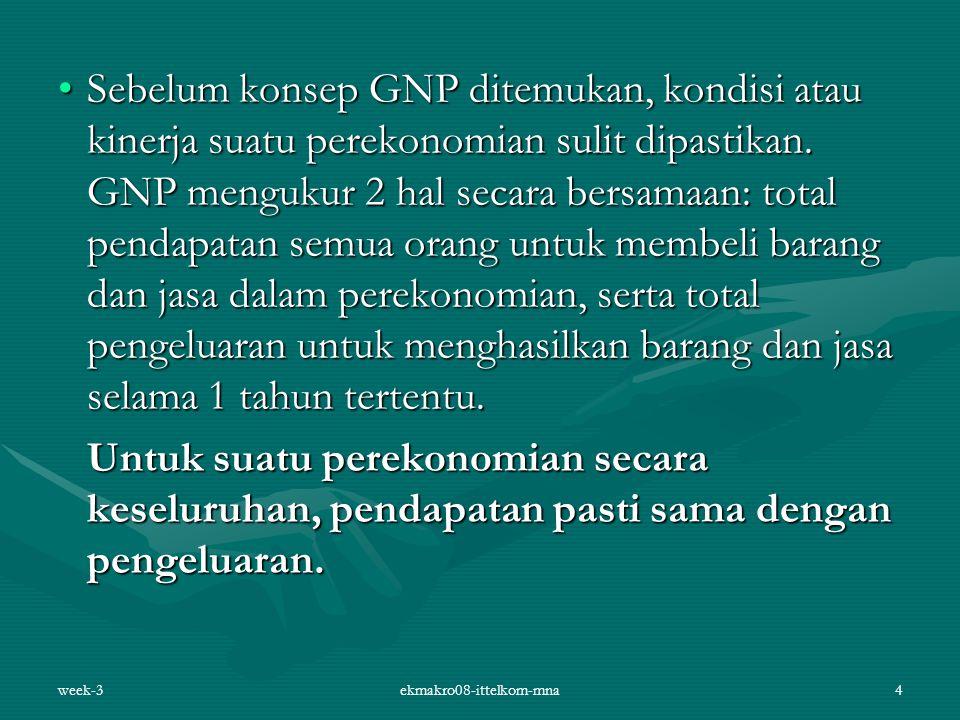 week-3ekmakro08-ittelkom-mna4 Sebelum konsep GNP ditemukan, kondisi atau kinerja suatu perekonomian sulit dipastikan. GNP mengukur 2 hal secara bersam