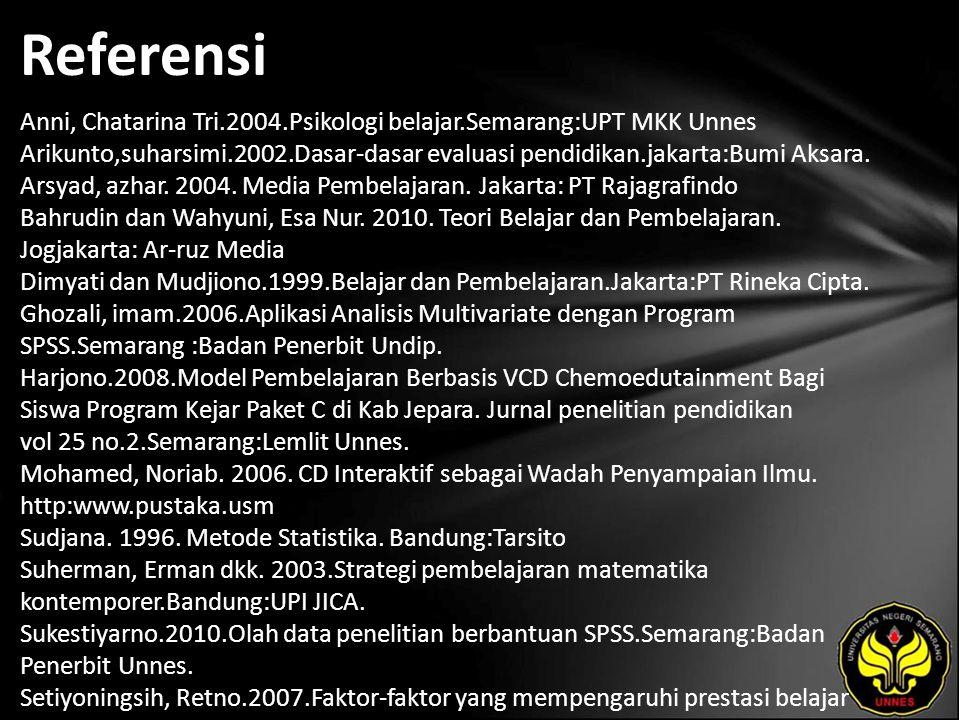 Referensi Anni, Chatarina Tri.2004.Psikologi belajar.Semarang:UPT MKK Unnes Arikunto,suharsimi.2002.Dasar-dasar evaluasi pendidikan.jakarta:Bumi Aksara.
