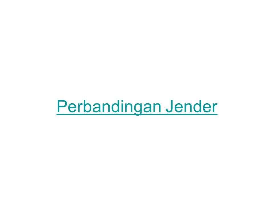 Perbandingan Jender