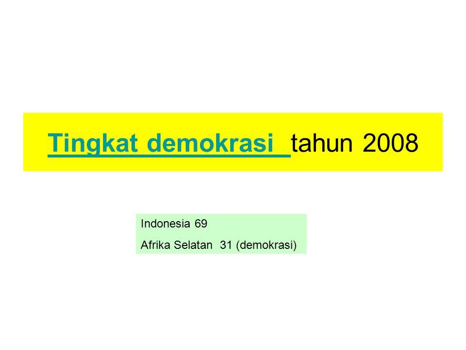 Tingkat demokrasi Tingkat demokrasi tahun 2008 Indonesia 69 Afrika Selatan 31 (demokrasi)