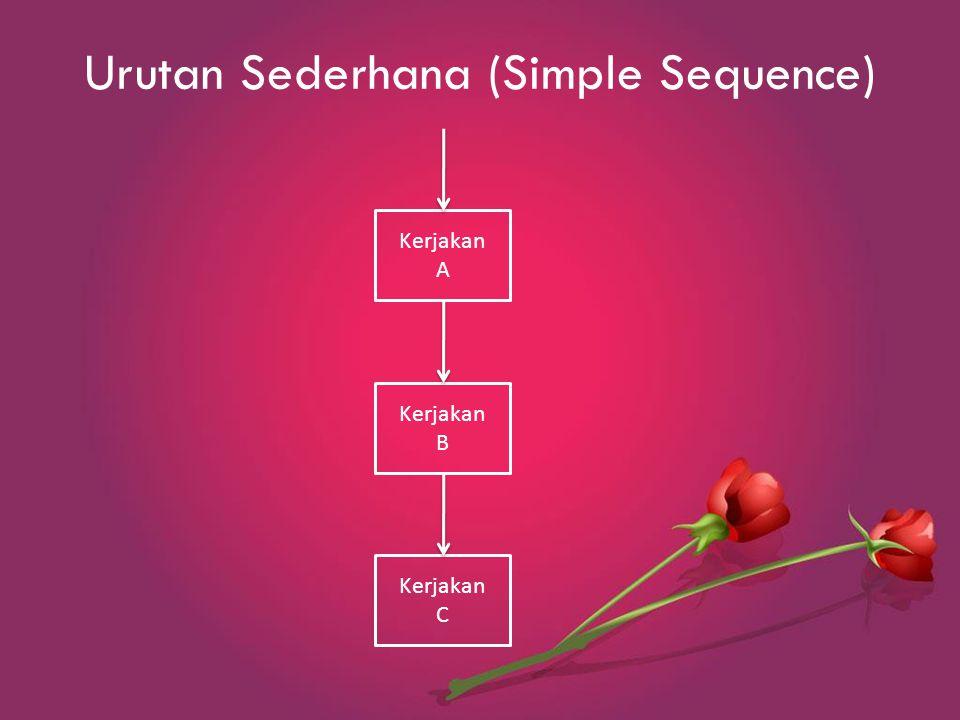 Urutan Sederhana (Simple Sequence) Kerjakan A Kerjakan B Kerjakan C