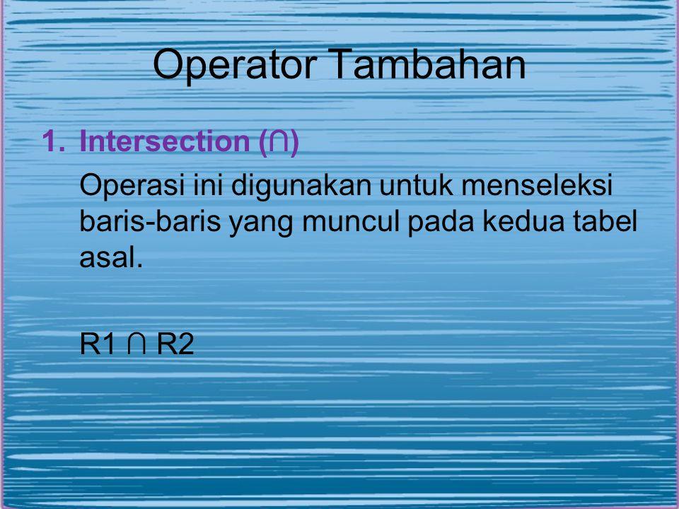 Operator Tambahan 1.Intersection (∩) Operasi ini digunakan untuk menseleksi baris-baris yang muncul pada kedua tabel asal. R1 ∩ R2