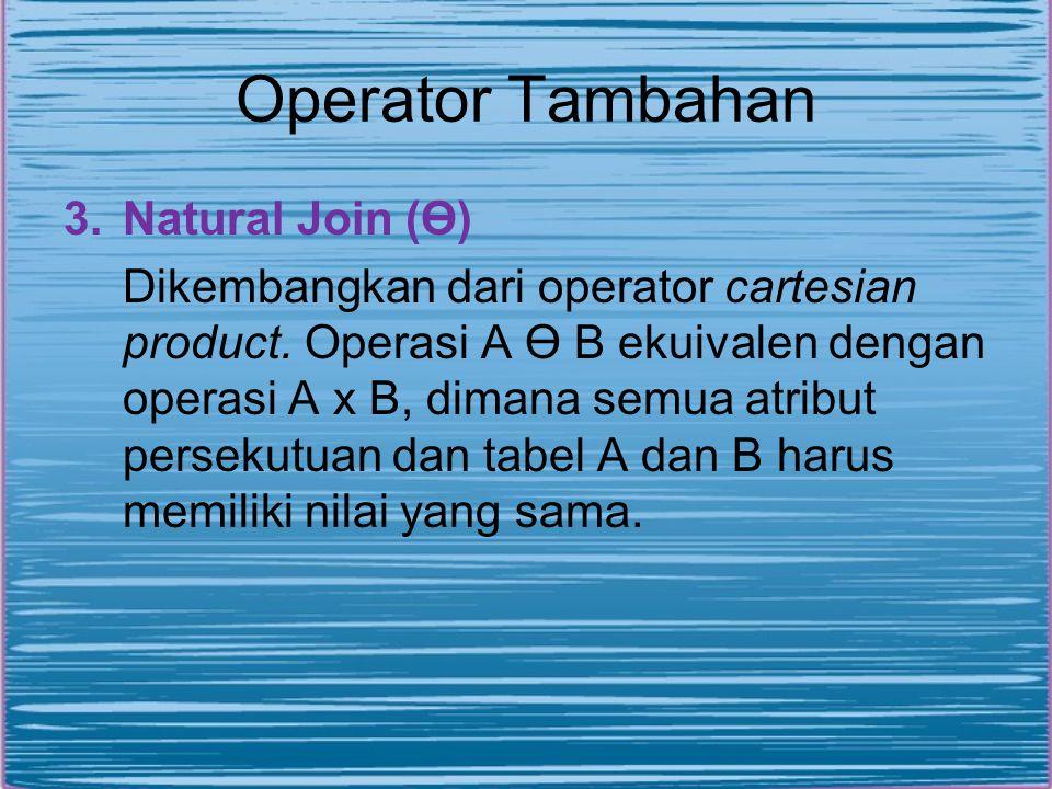 Operator Tambahan 3.Natural Join (Ө) Dikembangkan dari operator cartesian product. Operasi A Ө B ekuivalen dengan operasi A x B, dimana semua atribut