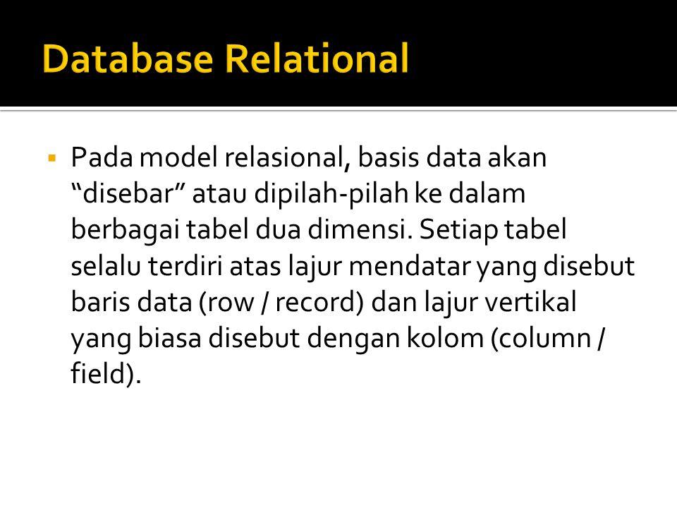  Contoh tabel dan keterhubungannya: