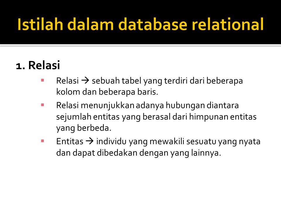 2.Atribut  Atribut  kolom pada sebuah relasi.