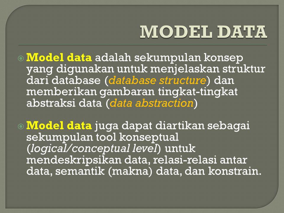  Model data adalah sekumpulan konsep yang digunakan untuk menjelaskan struktur dari database (database structure) dan memberikan gambaran tingkat-tingkat abstraksi data (data abstraction)  Model data juga dapat diartikan sebagai sekumpulan tool konseptual (logical/conceptual level) untuk mendeskripsikan data, relasi-relasi antar data, semantik (makna) data, dan konstrain.